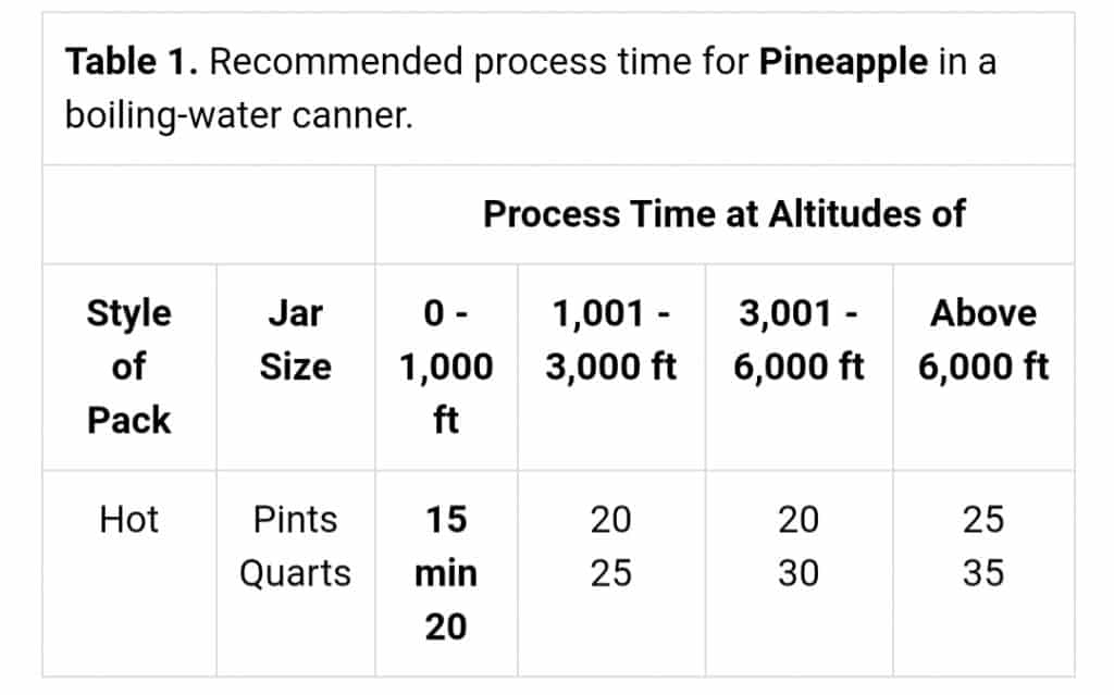 easy steps for canning pineapple